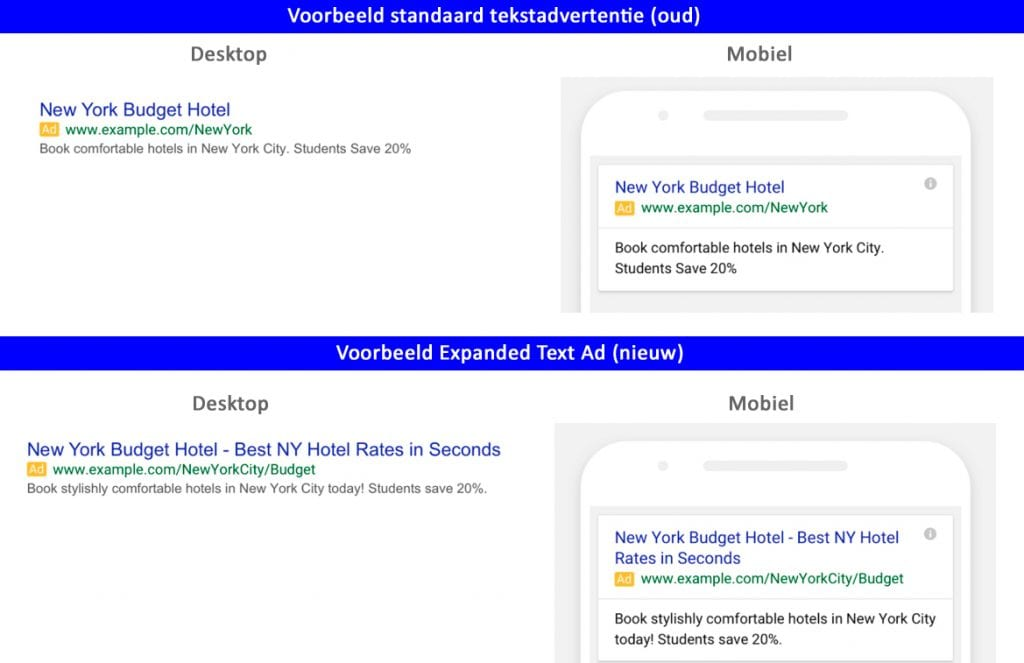 Voorbeeld Expanded Text Ad